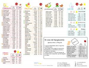 2014-08 FOLLETO ALIMENTACION SENCILLO V2-PAG2